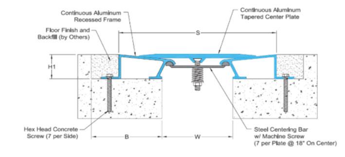 Cubrejuntas de dilatación sísmicas