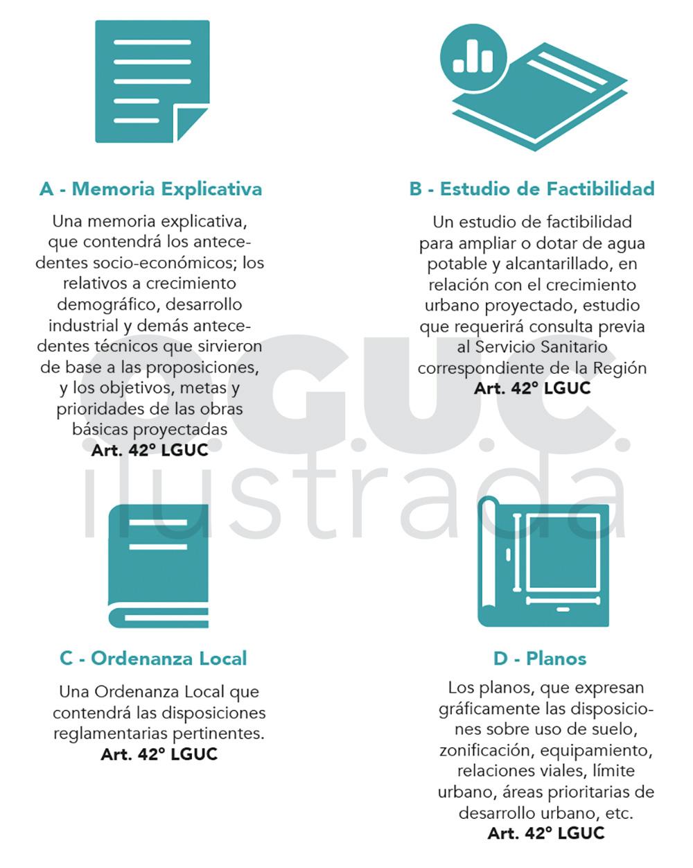 Elementos Plan Regulador Comunal OGUC