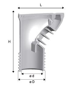 Valvula equilibradora de presion - vinilit