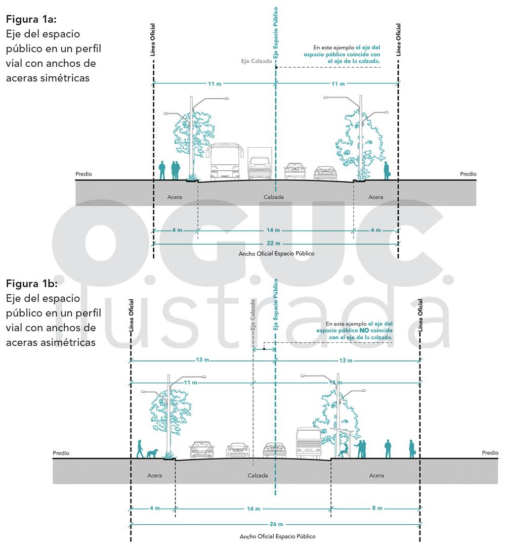 Clasificación vías ciclovías pasajes OGUC