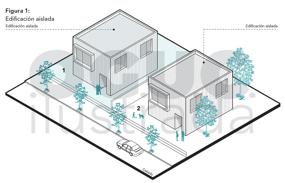 edificación aislada OGUC