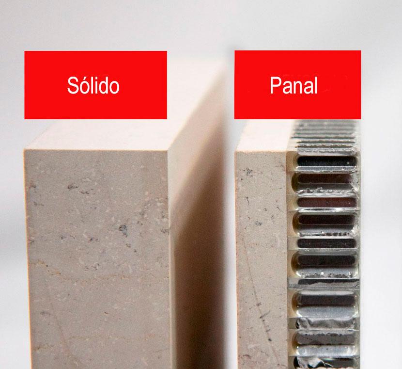 Tipos de panel piedra Truebond