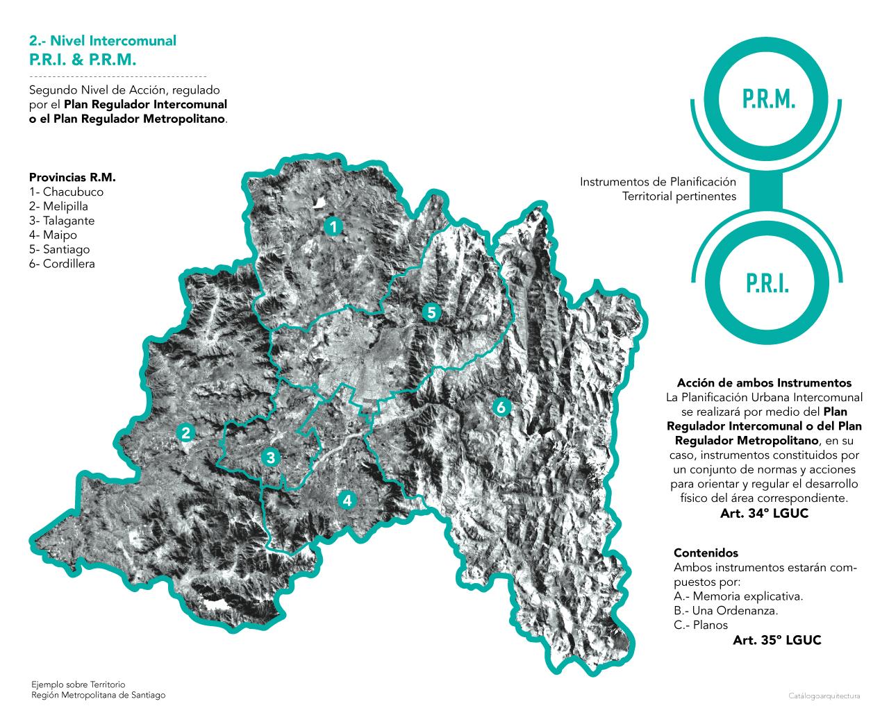 Planificación Urbana a nivel intercomunal, LGUC Chile.