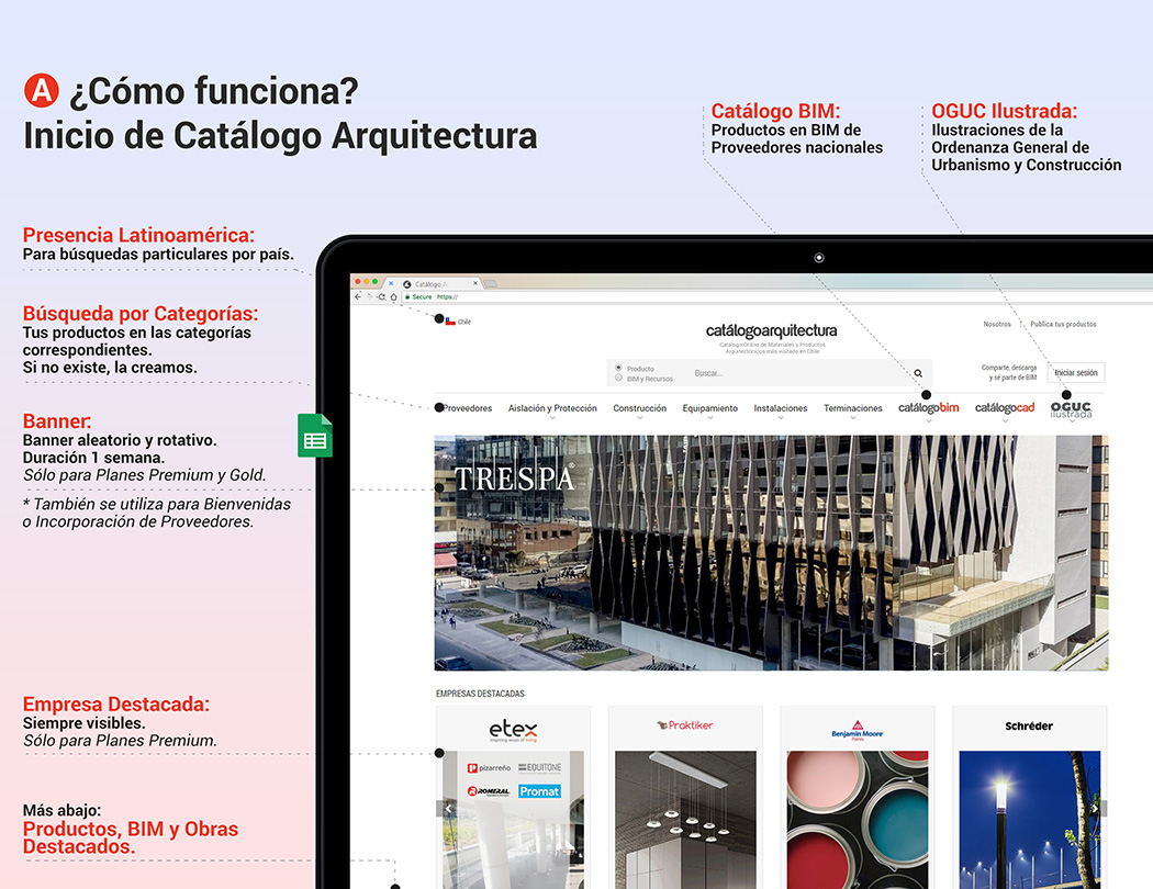 Catálogo Arquitectura Chile