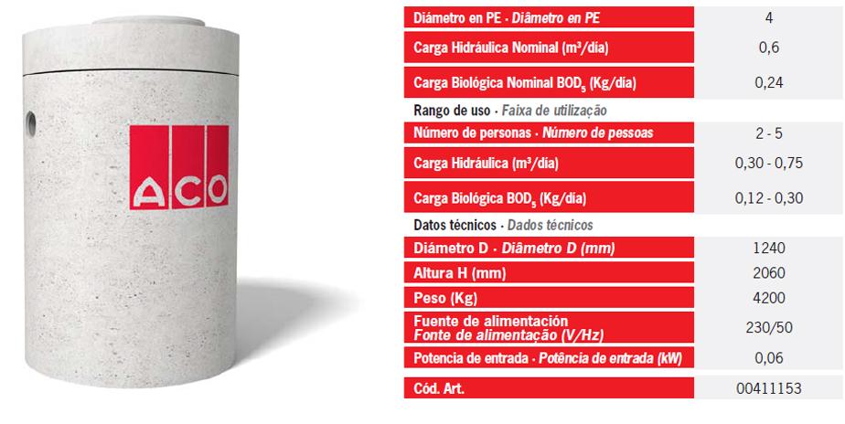 ACO Clara Plantas de Tratamiento de Agua Servida (PTAS)