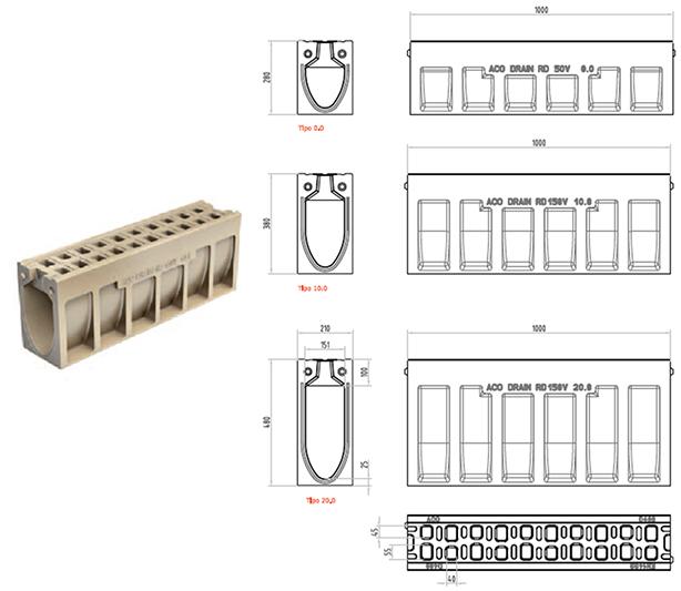 ACO Monoblock® Canaleta y rejilla monolítica en concreto polimérico