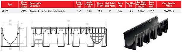 ACO Multidrain® Canal de drenaje con rejilla de gran versatilidad
