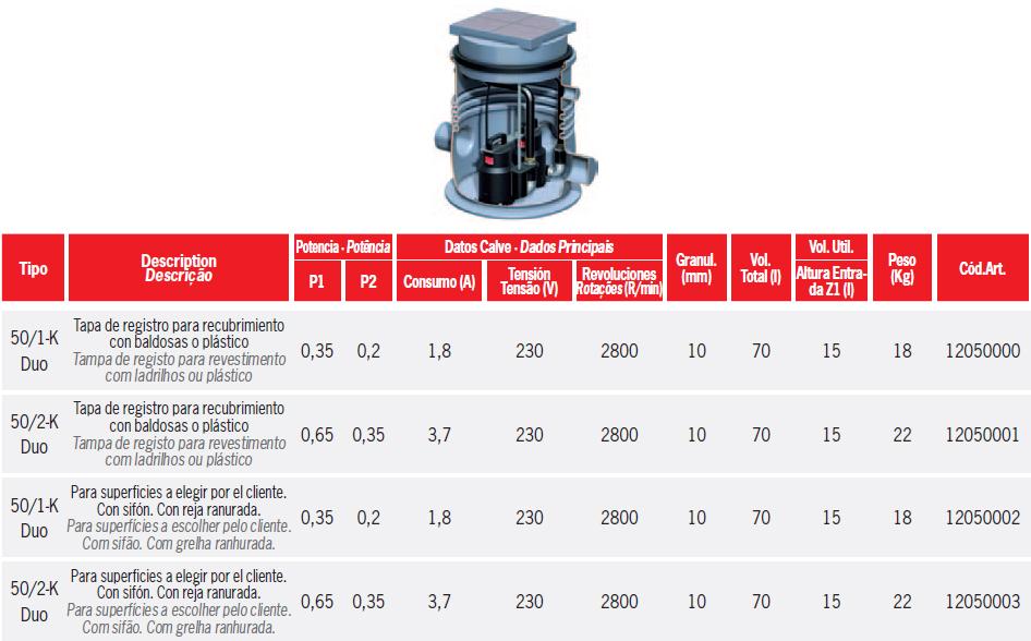 ACO Plantas Elevadoras de Agua (PEA)
