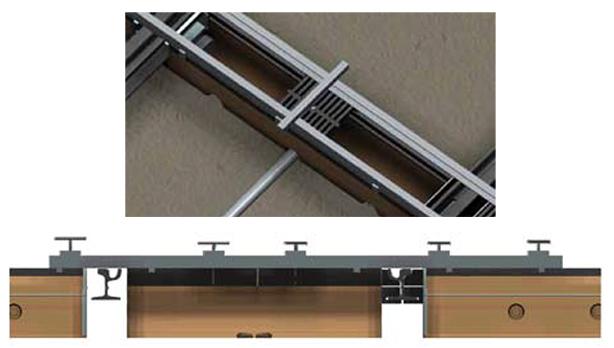 ACO Tram® Drenaje para Tranvías