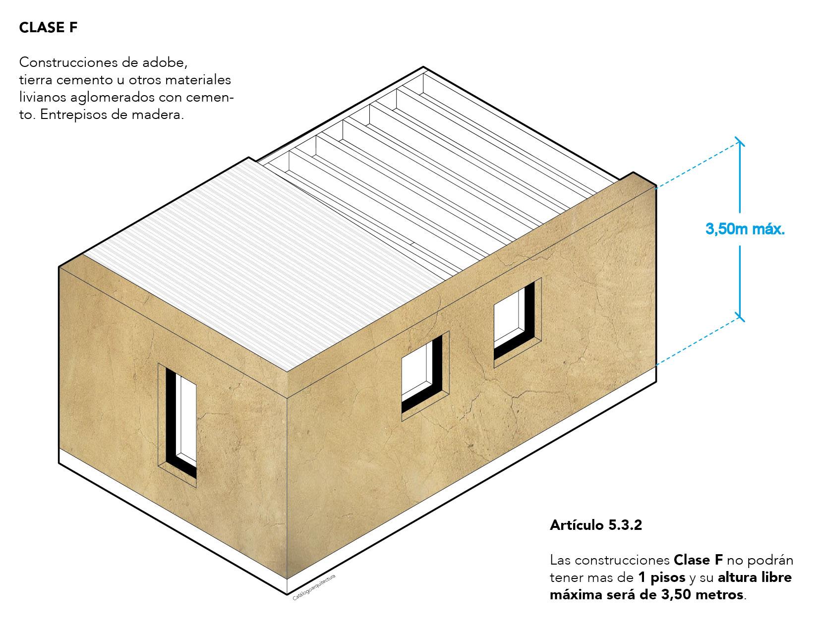Altura construcción en adobe, clase f, OGUC, Chile.