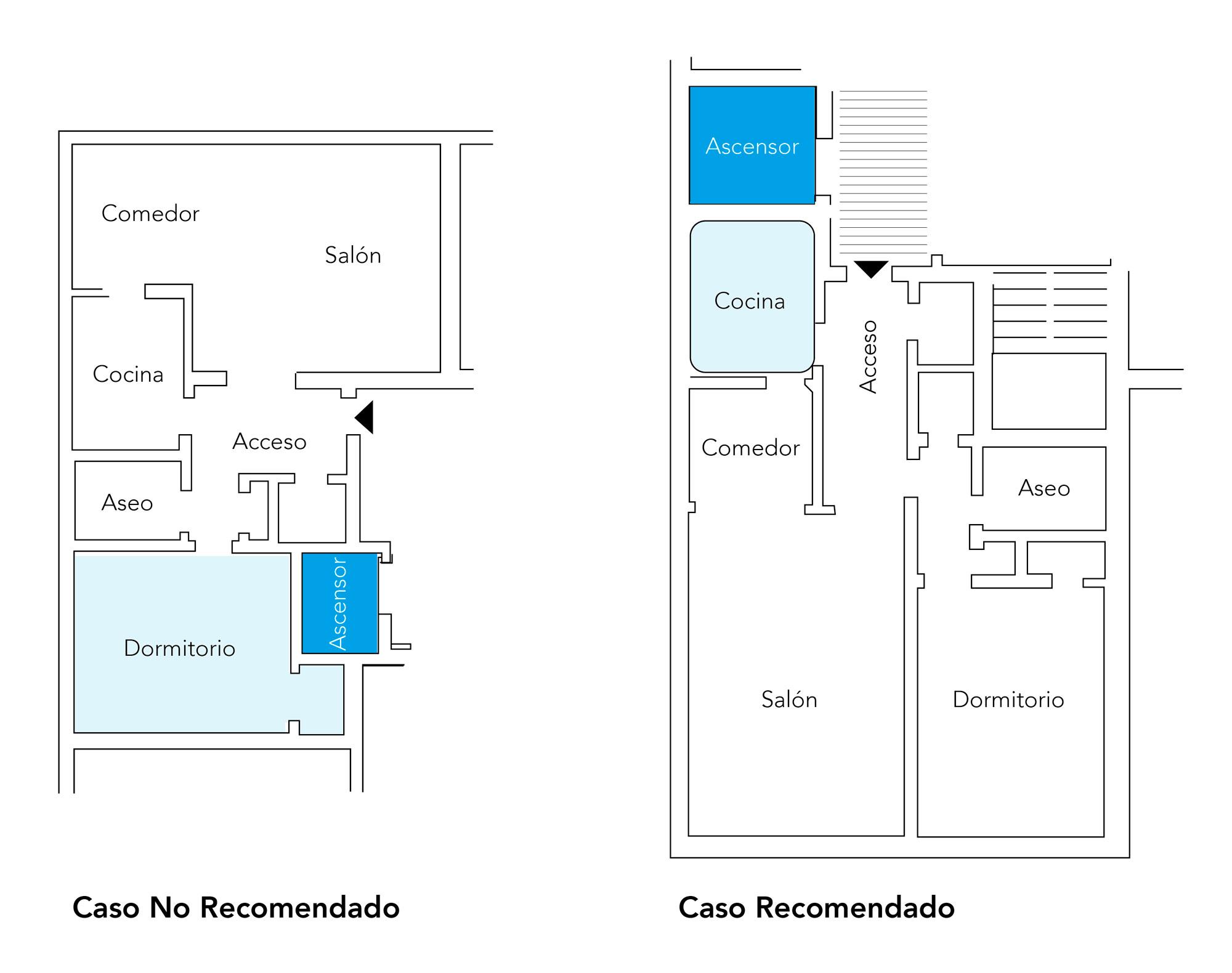 Exigencias acústicas, distribución, OGUC, Chile.