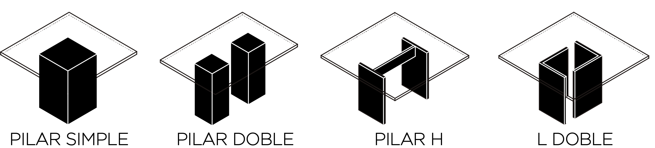 Bases mesas