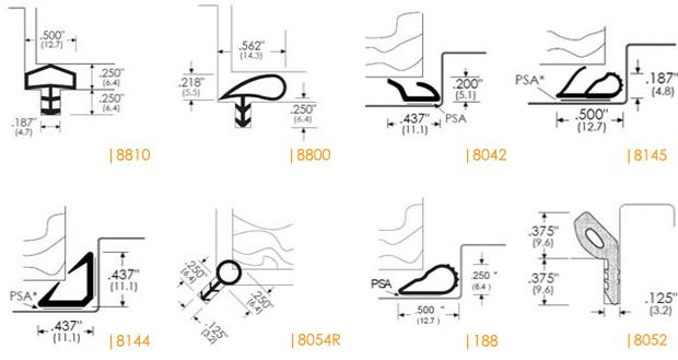 Burlete y Sello Perimetral - Aislantes acústico