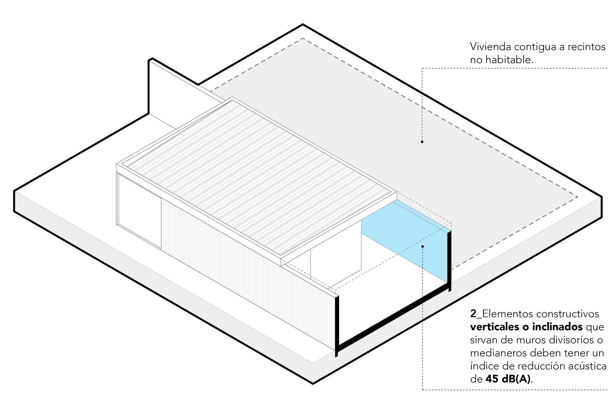 Exigencias acústicas, edificación contigua a recinto no habitable, OGUC, Chile.