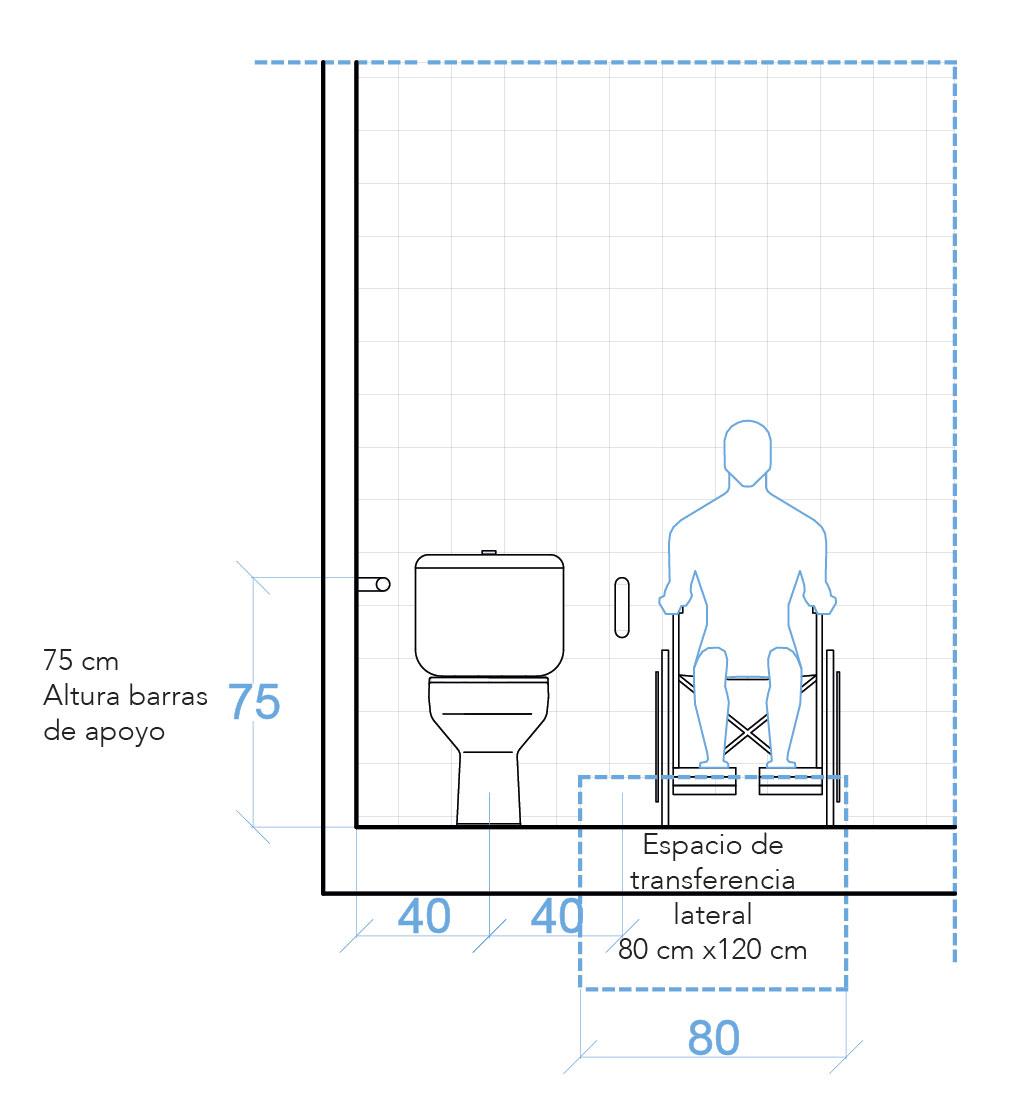 Baño para discapacitados según OGUC, Chile.