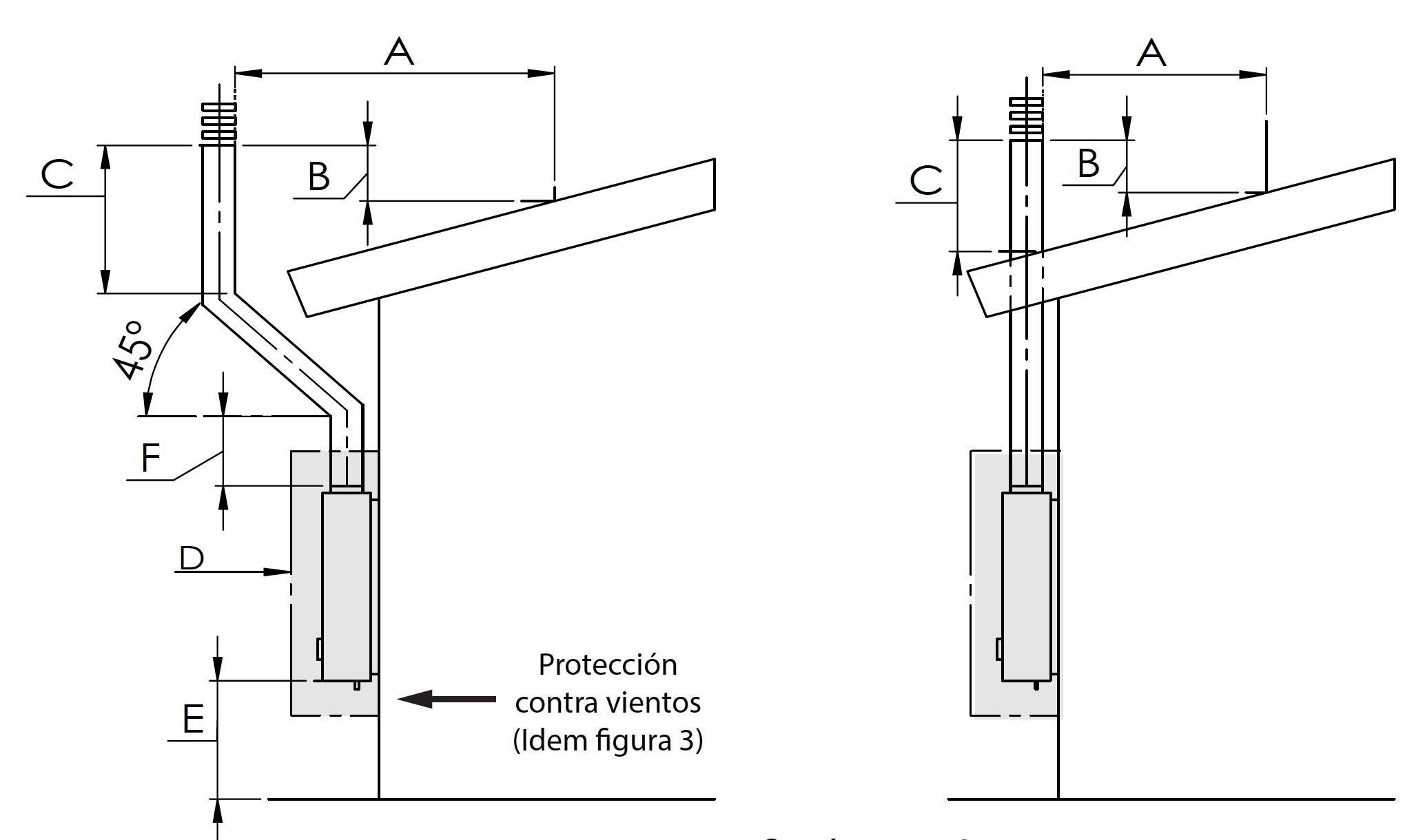 Instalacióbn Calefont ionizado 5lt Gas licuado