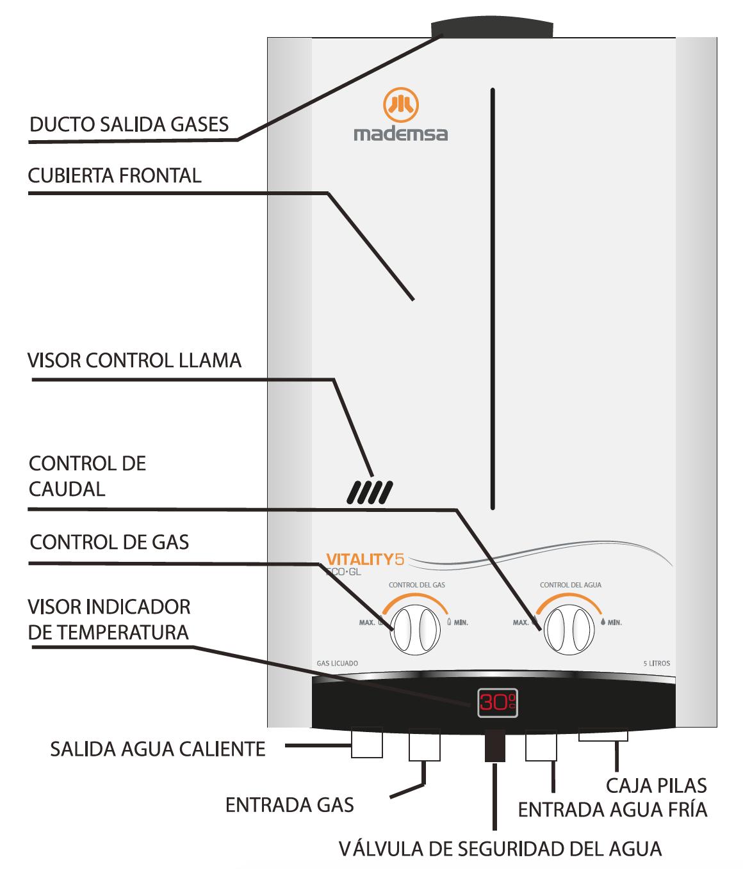 Calefont ionizado 5lt Gas licuado
