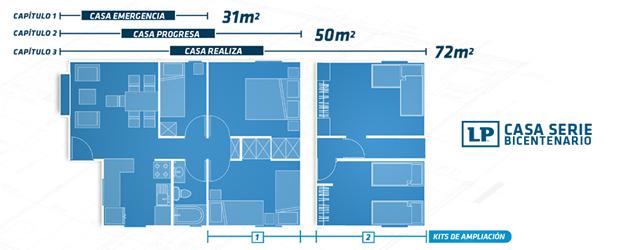 Casa Serie Bicentenario