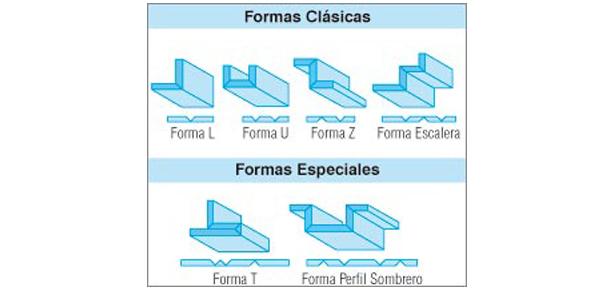 Cenefas Prefabricadas de Multiform