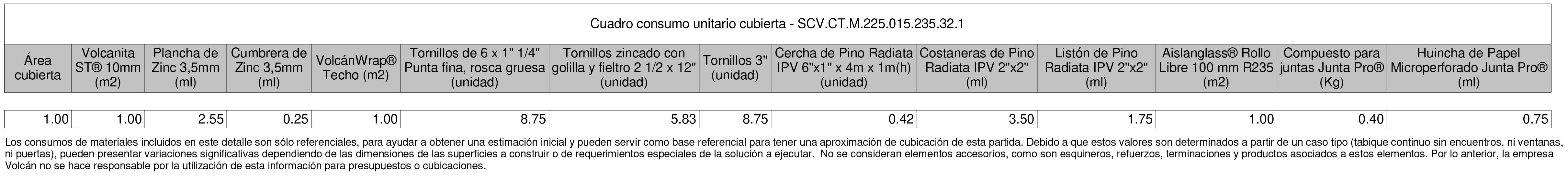 Solución Cielo Techumbre de Volcan en BIM. Solución en rvt, ifc, dwg, para revit, BIM, de Volcan