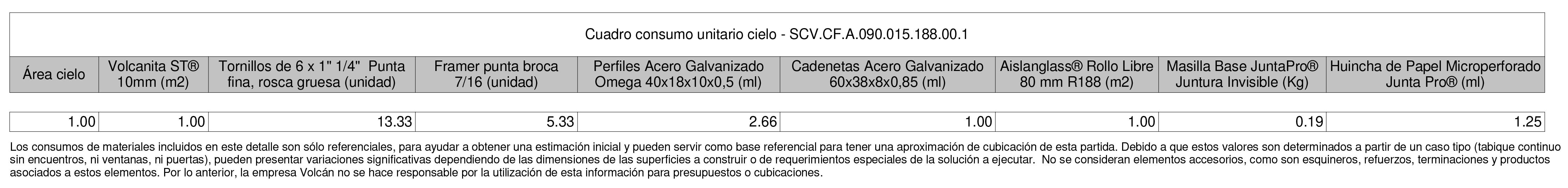 Solución Cielo raso F-15 de Volcan en BIM. Solución en rvt, ifc, dwg, para revit, BIM, de Volcan