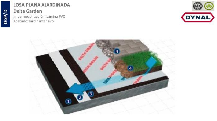 DGP/D Losa Plana Ajardinada