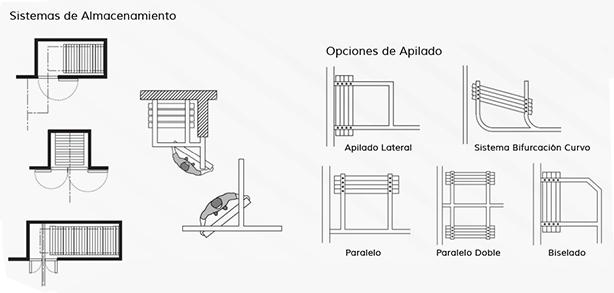 Divisiones Acústicas Móviles - Panel Omnidireccional
