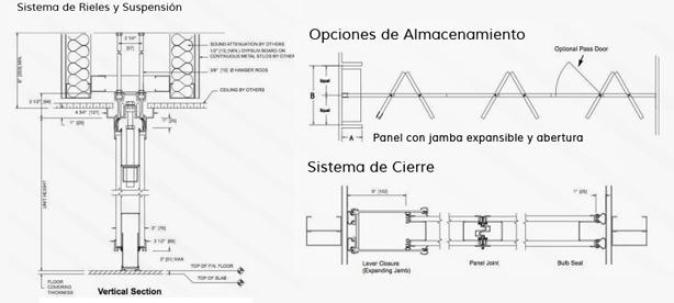 Divisiones Acústicas Móviles - Panel Pareado
