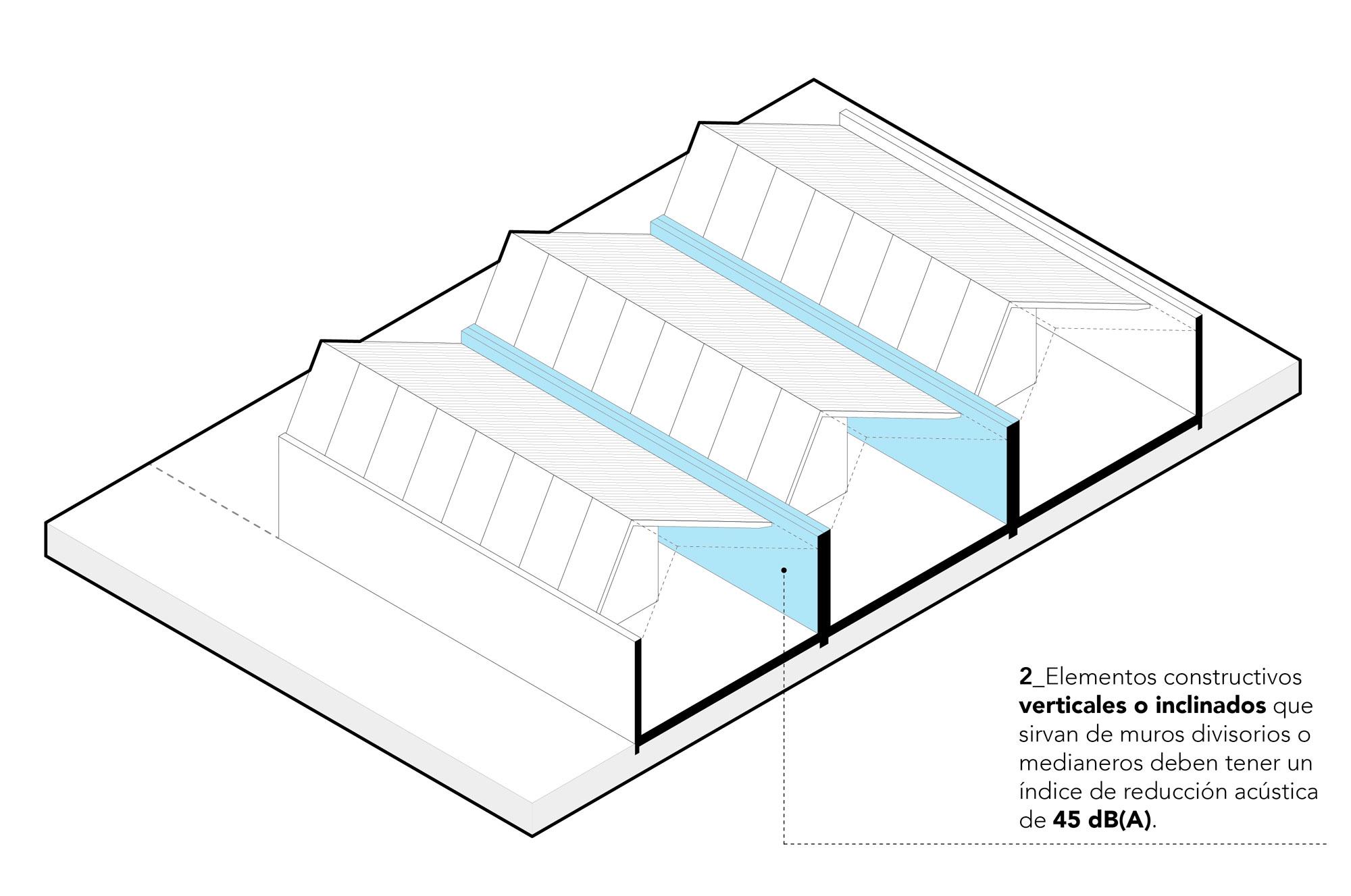 Exigencias acústicas, edificación colectiva, OGUC, Chile.