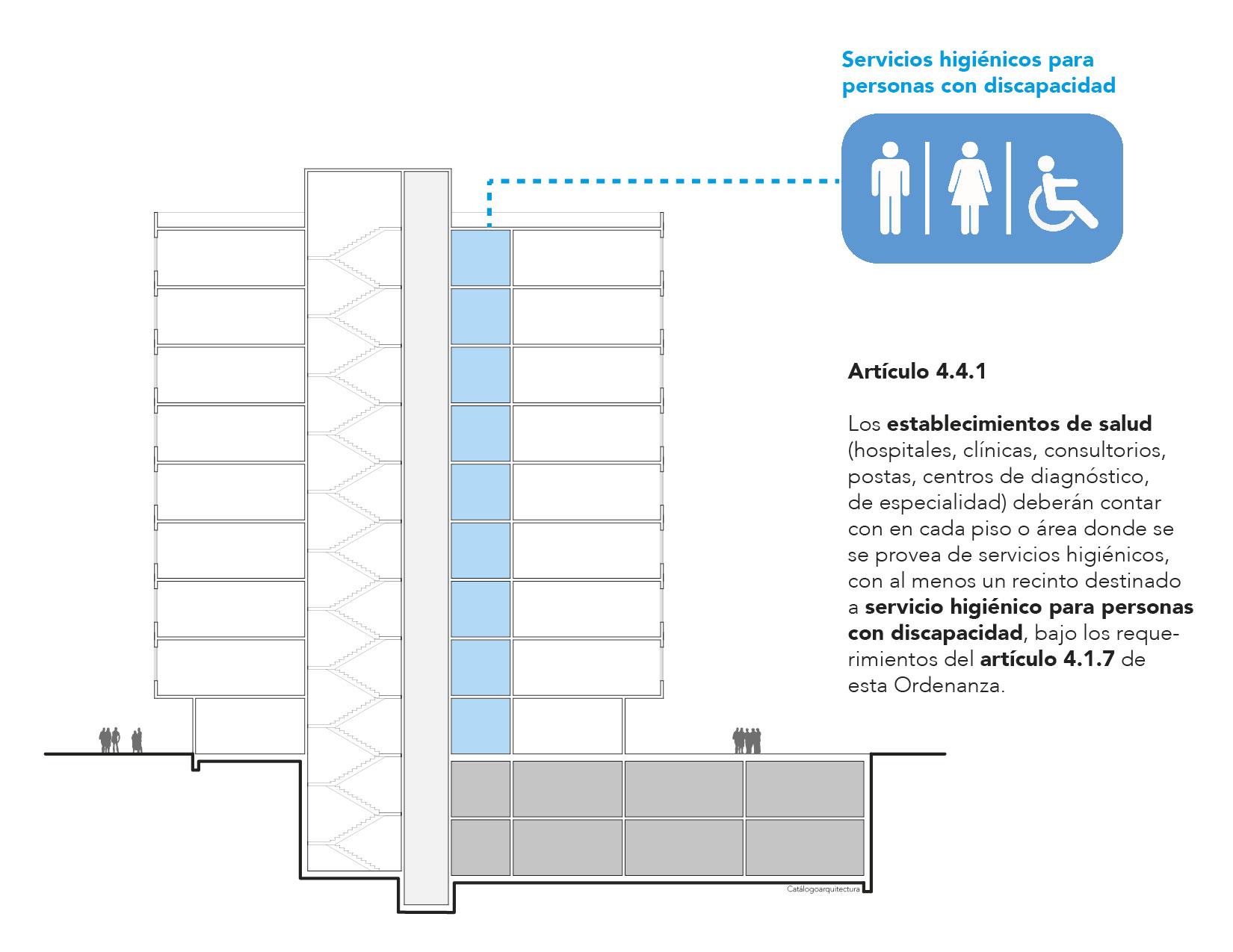Establecimientos de salud, servicios higiénicos discapacitados, OGUC, Chile.
