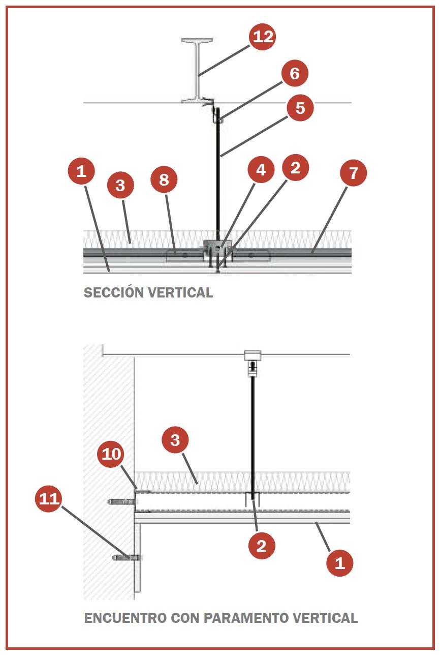 esquema panel rf 120 tecbor synixtor