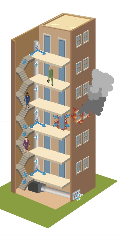 esquema caja de escaleras synixtor