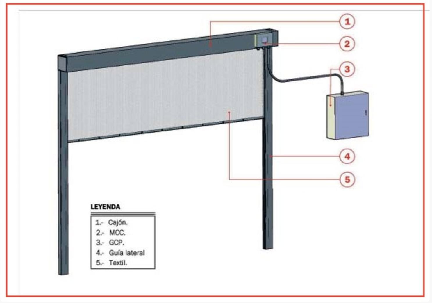 esquema partes cortina f120 synixtor
