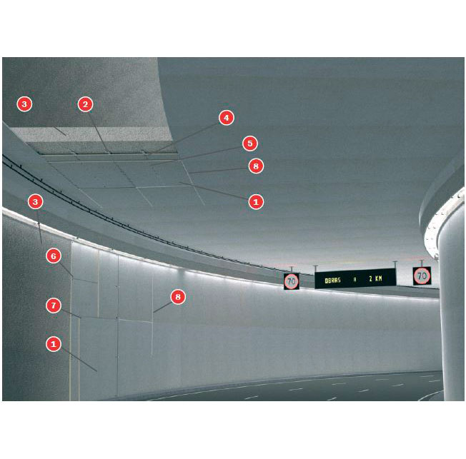 esquema1 panel proteccion tunel synixtor