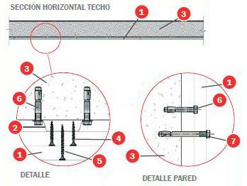 esquema2 panel proteccion tunel synixtor