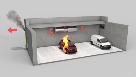 sistema extraccion humo con jet fans synixtor 2