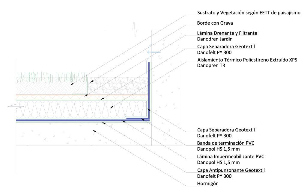 Detalle cad int2D - Dynal