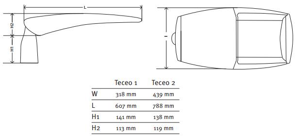 Iluminacion eficiente y sostenible Teceo