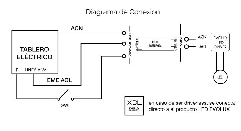 diagrama instalacion kit emergency evolux