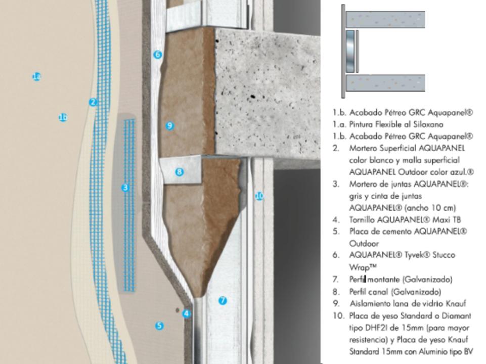Knauf Aquapanel® Sistema de Fachadas