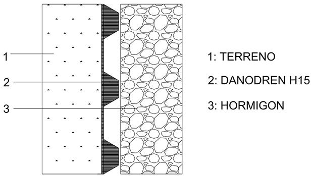 Lámina de drenaje Danodren 15