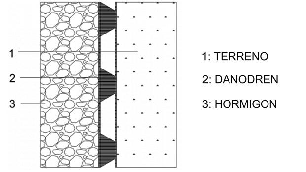 Lámina de drenaje Danodren H15 Plus
