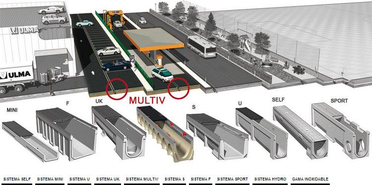 MULTIV+ Canales de drenaje