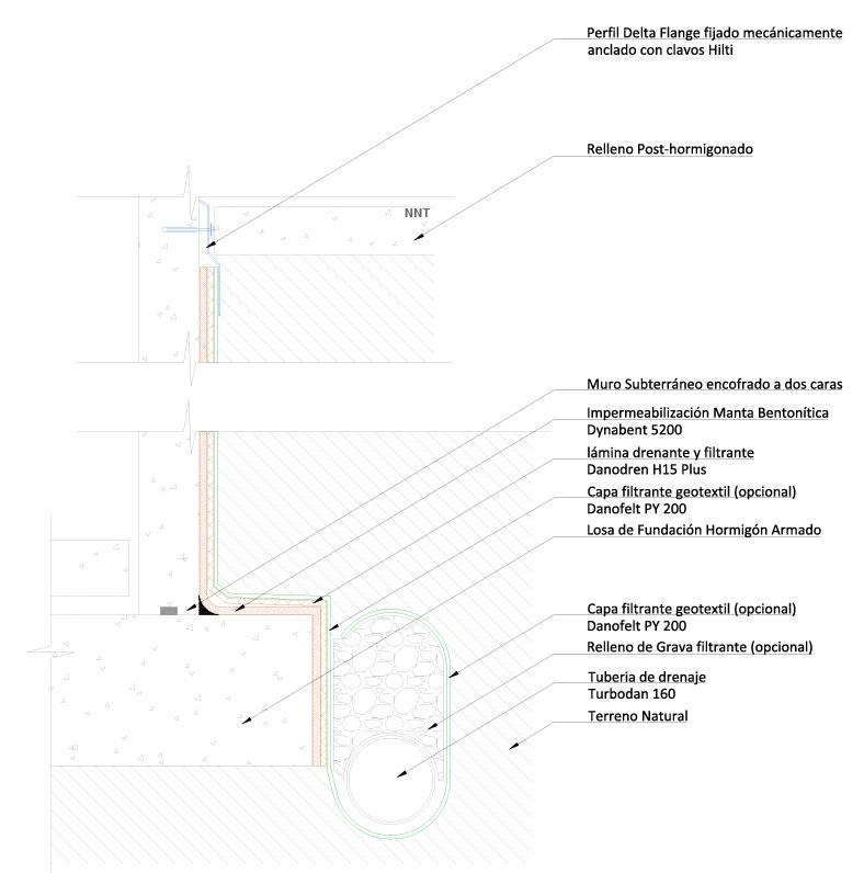 Detalle técnico Dynal