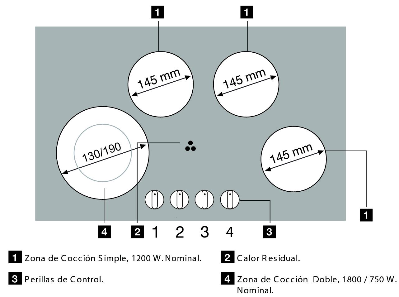 descripcion producto vitroceramica 4k fensa