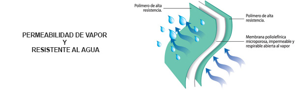 Membrana Hidrofuga Klober Strong  FR