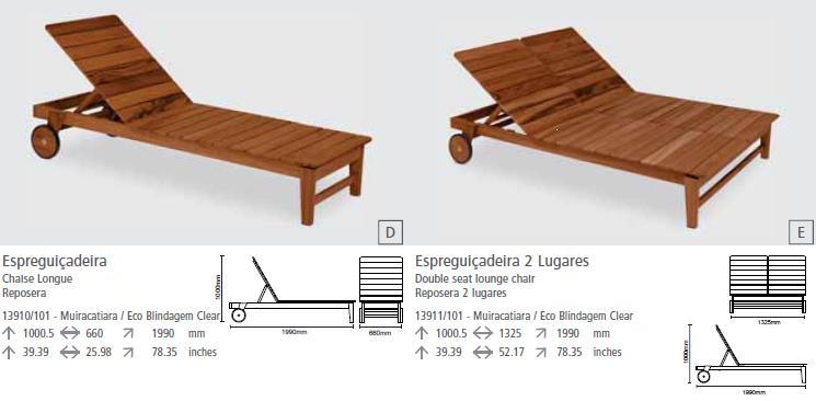 Mobiliario Moveis Terraza Tramontina