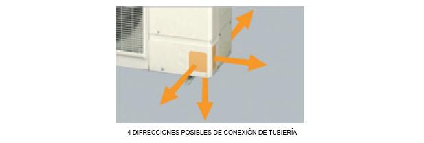Multisplit Inverter Fujitsu Twin-Triple Tecnología de grandes Combinaciones