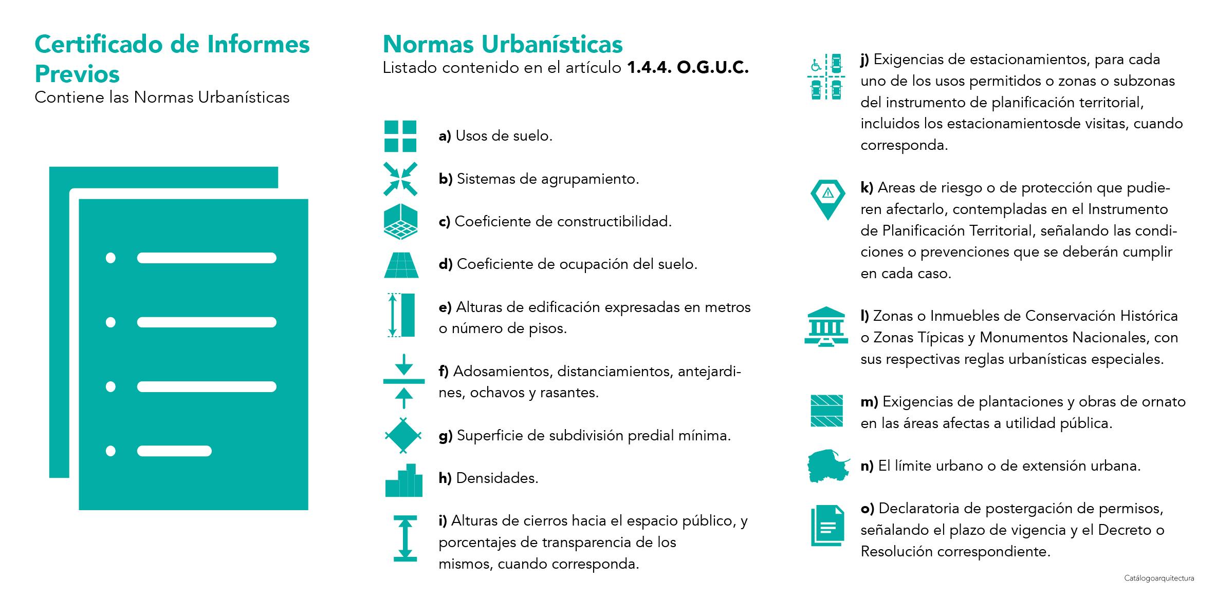 Normas Urbanísticas, OGUC, Chile.