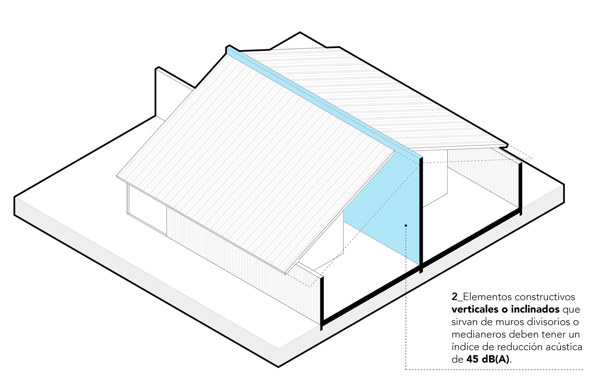 Exigencias acústicas, edificación pareada, OGUC, Chile.